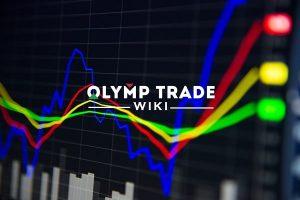 Apa itu Olymp Trade Indonesia — Olymp Trade adalah broker yang berspesialisasi dalam perdagangan dan investasi online